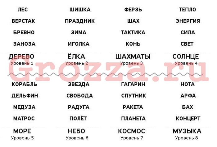 Сааев ильяс рамзанович контакты